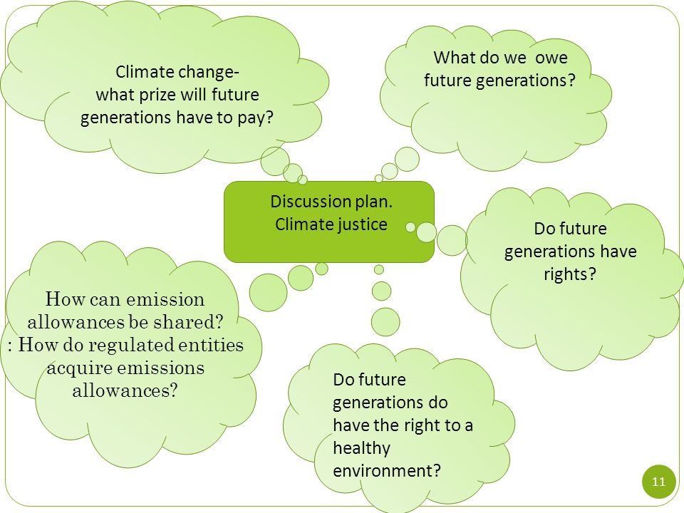 What do we owe future generations Climate change-