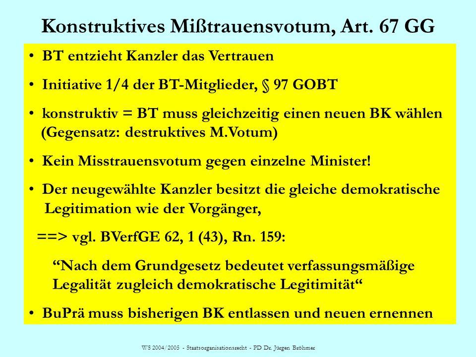 Konstruktives Mißtrauensvotum, Art. 67 GG