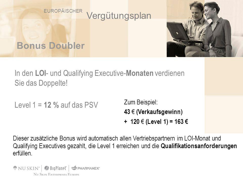 Vergütungsplan Bonus Doubler
