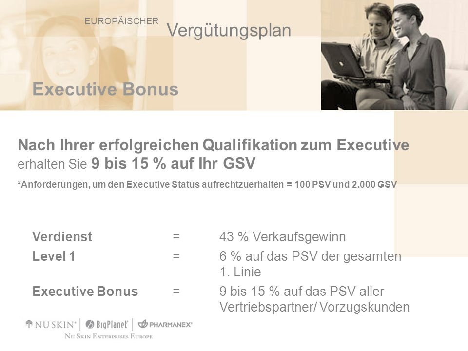 Vergütungsplan Executive Bonus