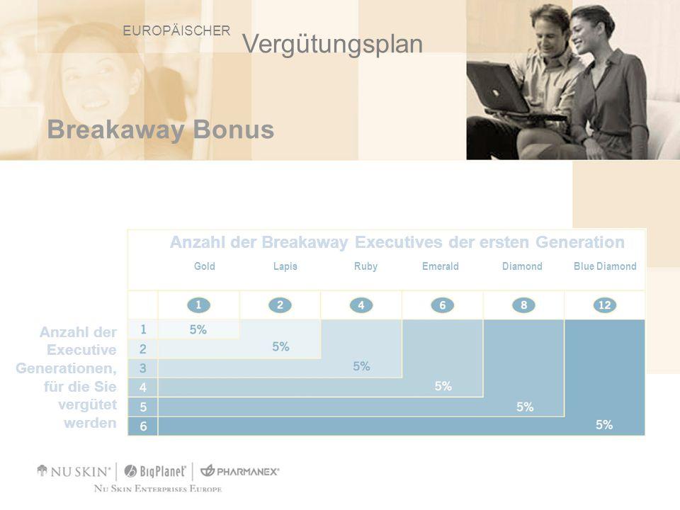 Vergütungsplan Breakaway Bonus