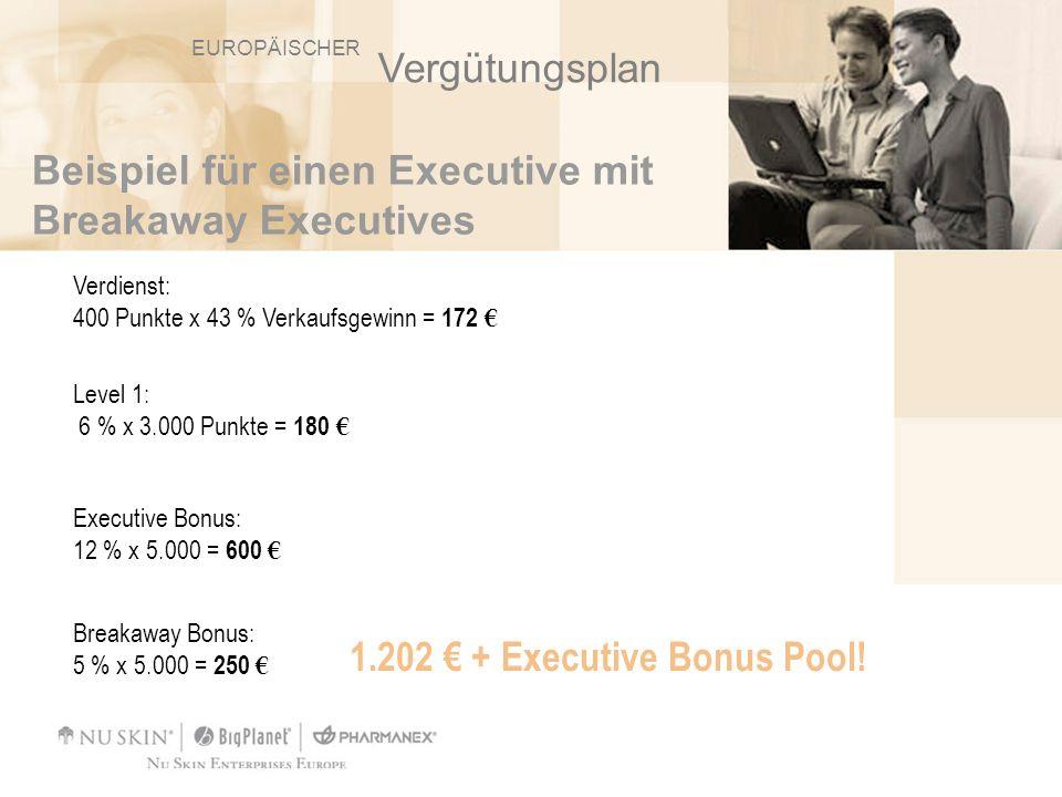 Beispiel für einen Executive mit Breakaway Executives