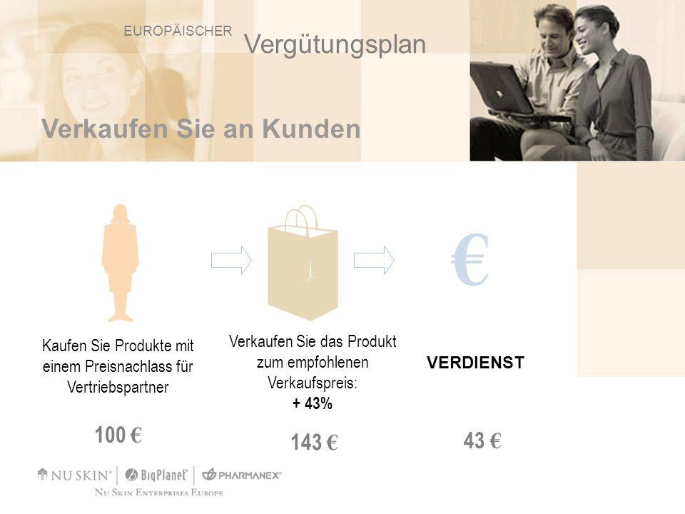 € Vergütungsplan Verkaufen Sie an Kunden 100 € 143 € 43 €