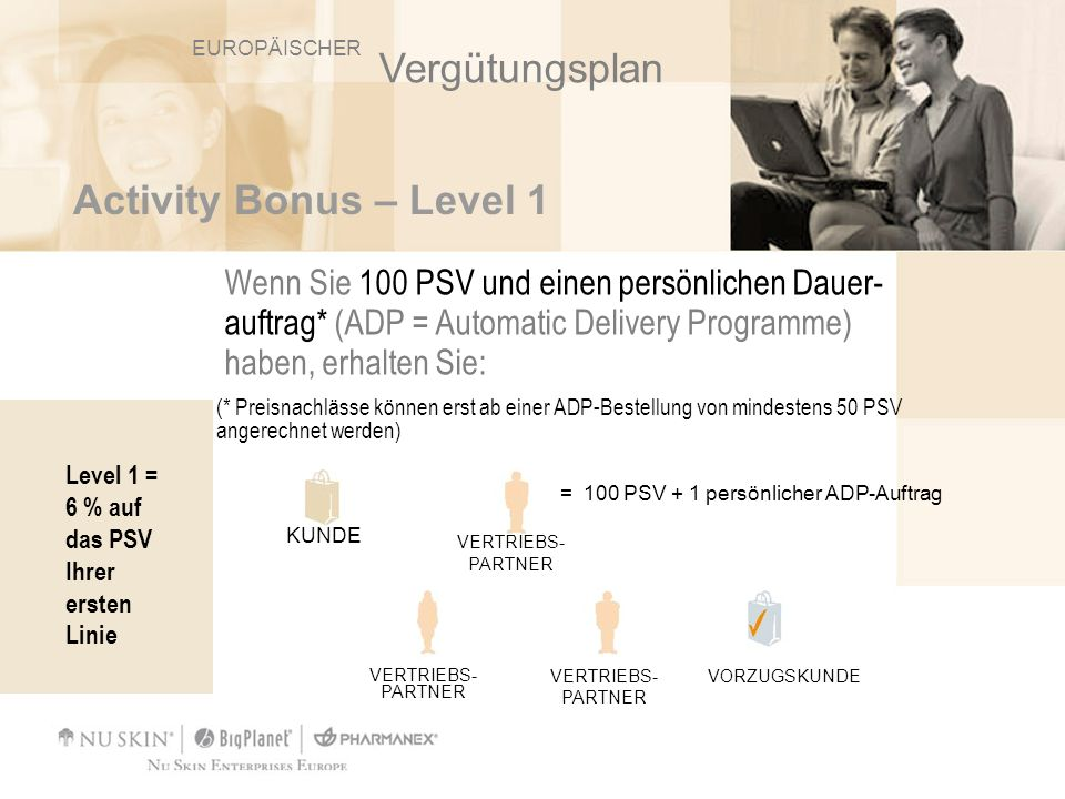 Vergütungsplan Activity Bonus – Level 1