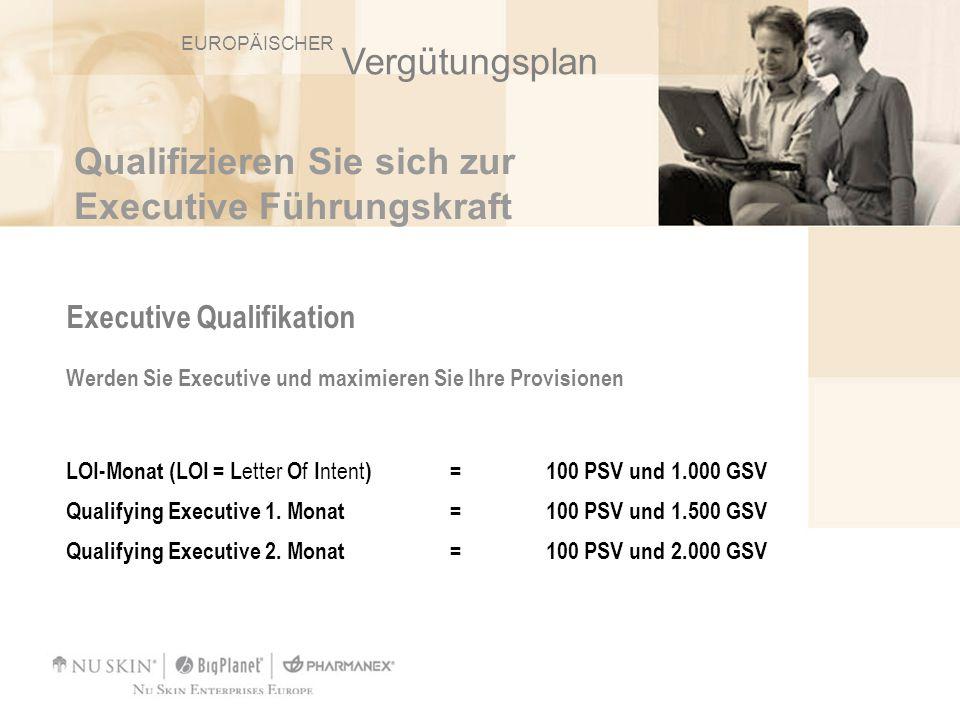 Qualifizieren Sie sich zur Executive Führungskraft
