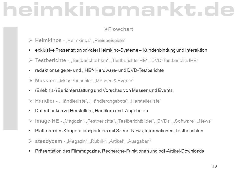 """Heimkinos - """"Heimkinos , """"Preisbeispiele"""