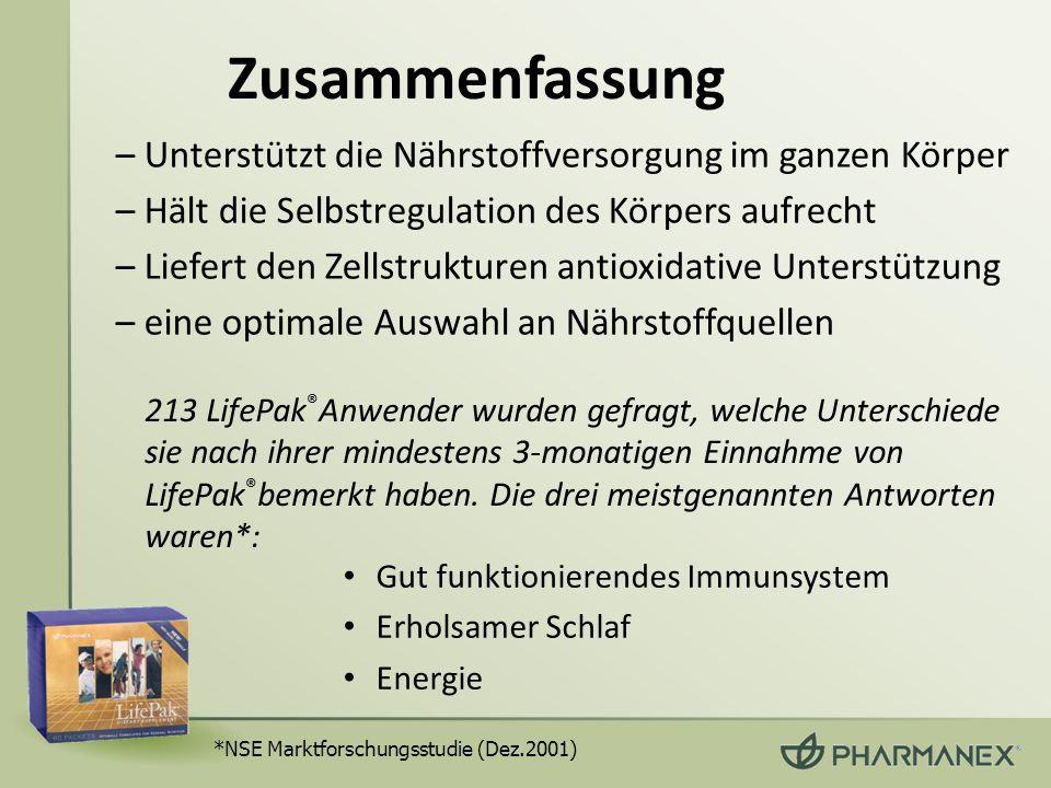 *NSE Marktforschungsstudie (Dez.2001)