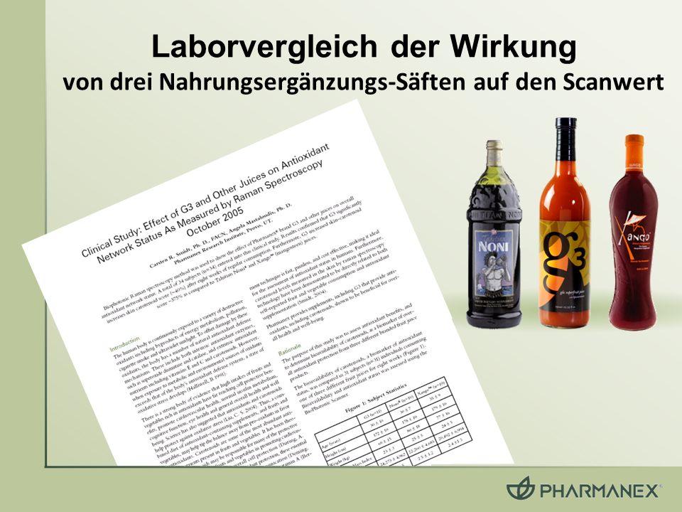 Laborvergleich der Wirkung