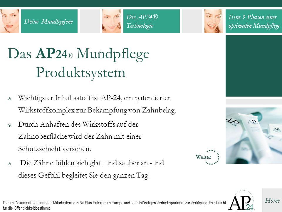 Das AP24® Mundpflege Produktsystem