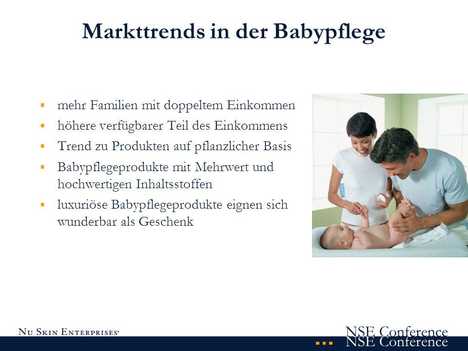 Markttrends in der Babypflege