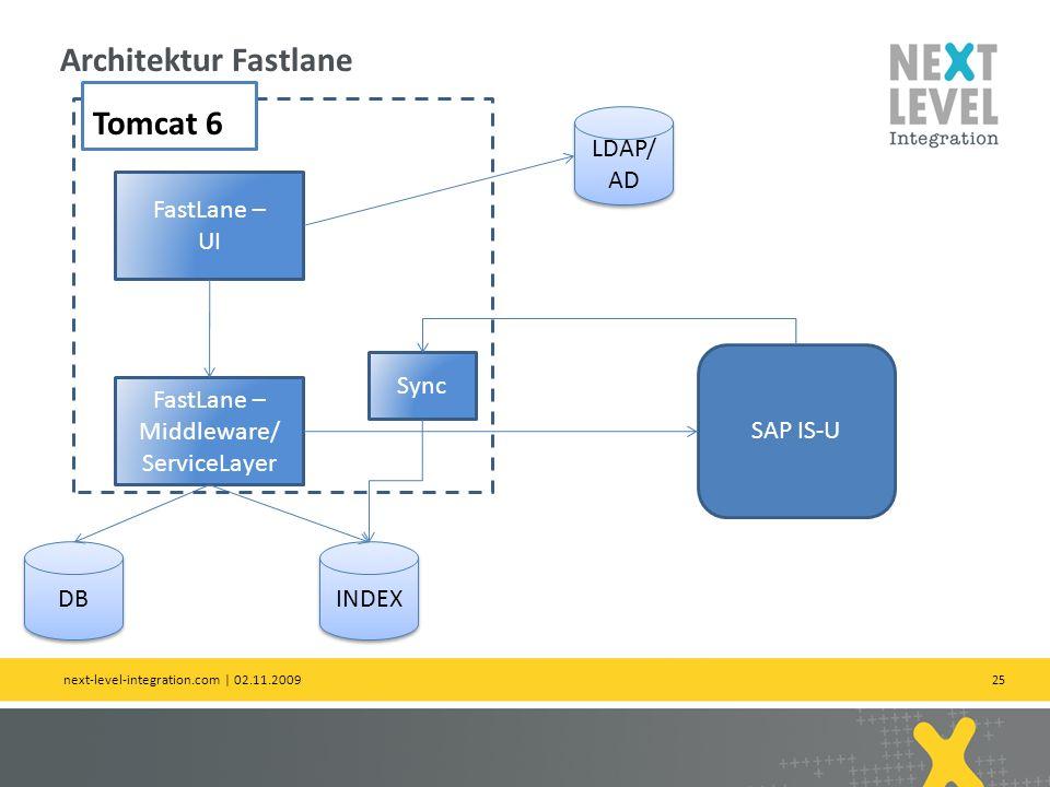 Architektur Fastlane Tomcat 6 LDAP/AD FastLane – UI SAP IS-U Sync
