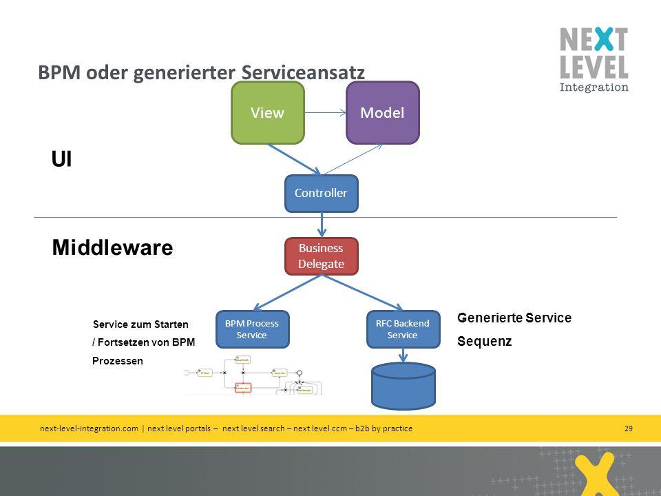 BPM oder generierter Serviceansatz