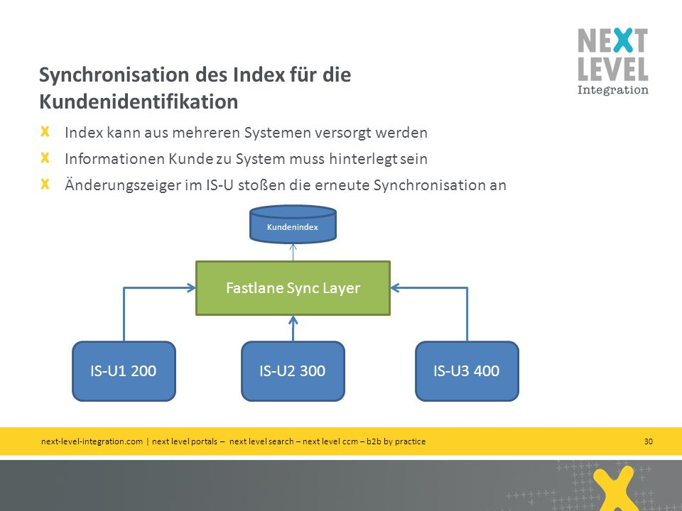 Synchronisation des Index für die Kundenidentifikation