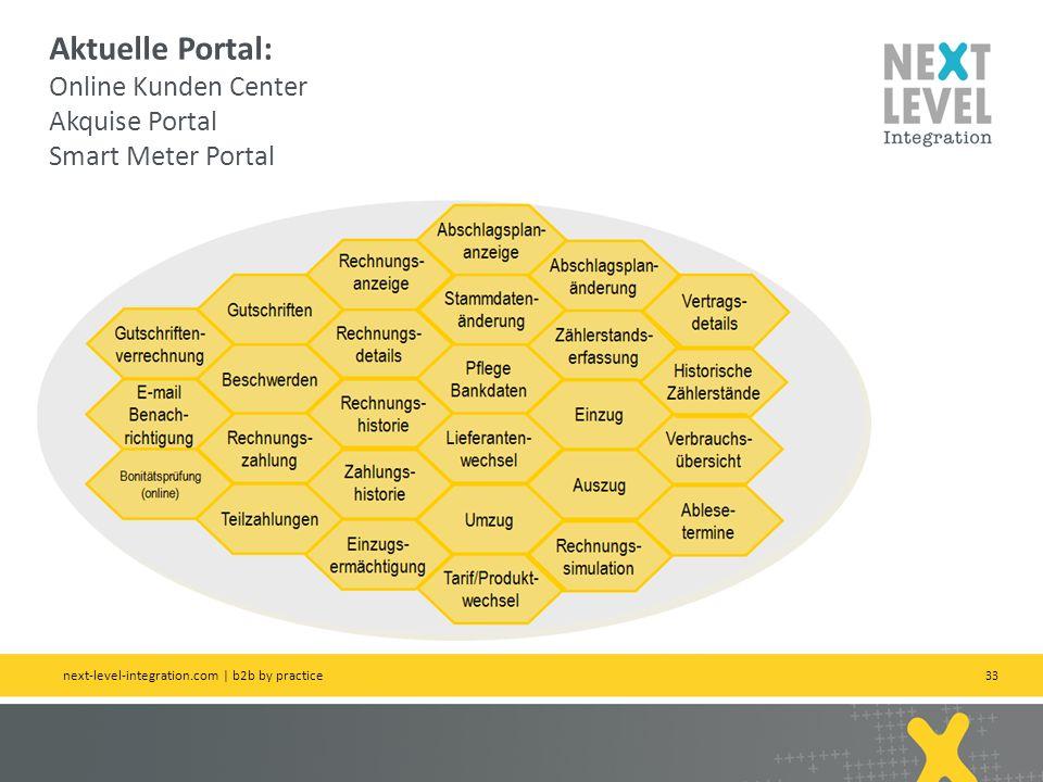 Aktuelle Portal: Online Kunden Center Akquise Portal Smart Meter Portal