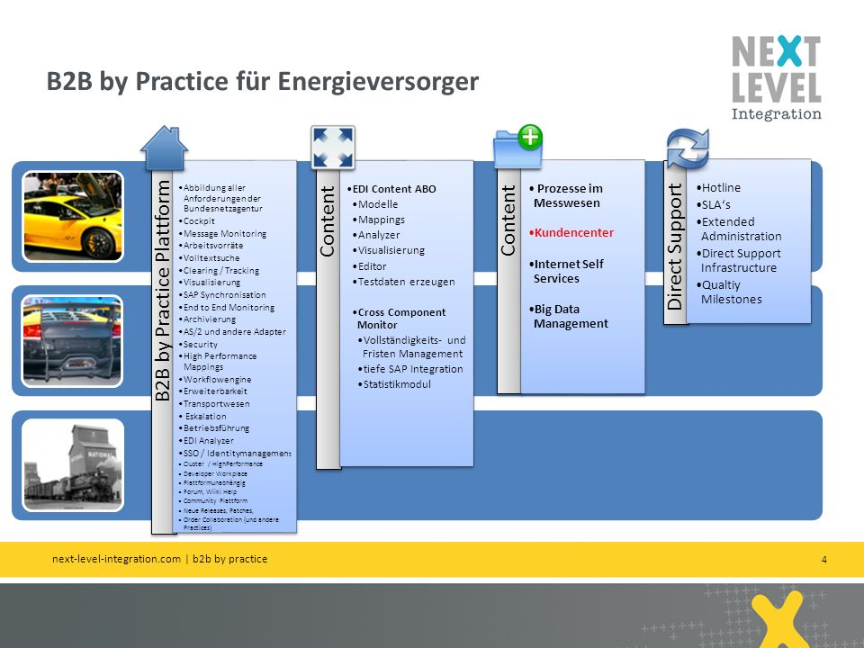 B2B by Practice für Energieversorger