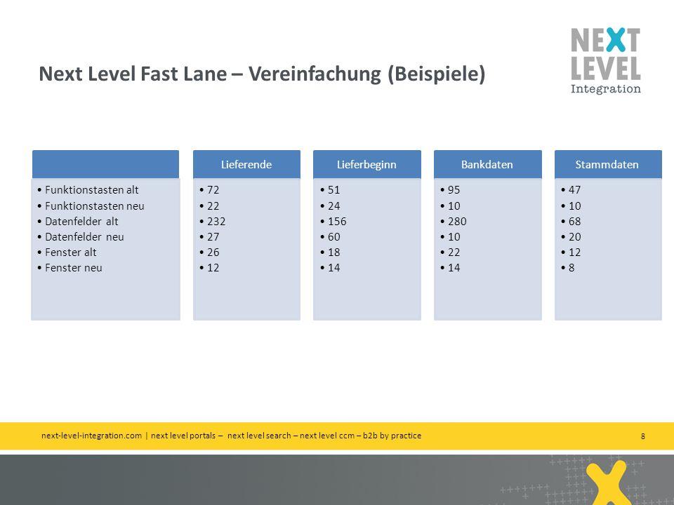Next Level Fast Lane – Vereinfachung (Beispiele)