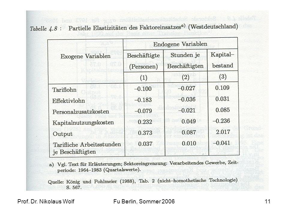 Prof. Dr. Nikolaus Wolf Fu Berlin, Sommer 2006