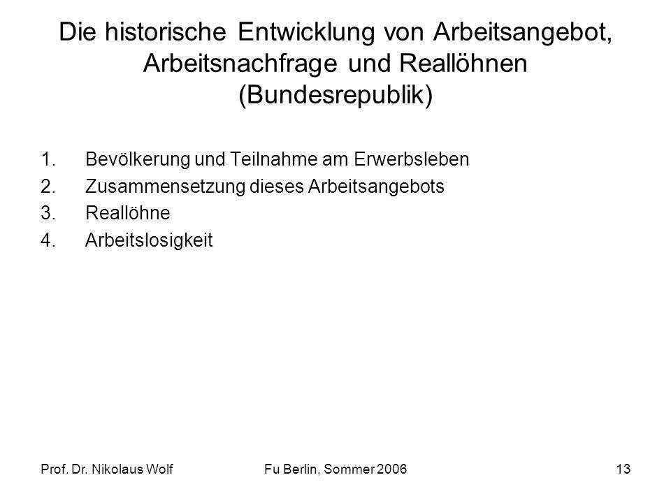 Die historische Entwicklung von Arbeitsangebot, Arbeitsnachfrage und Reallöhnen (Bundesrepublik)