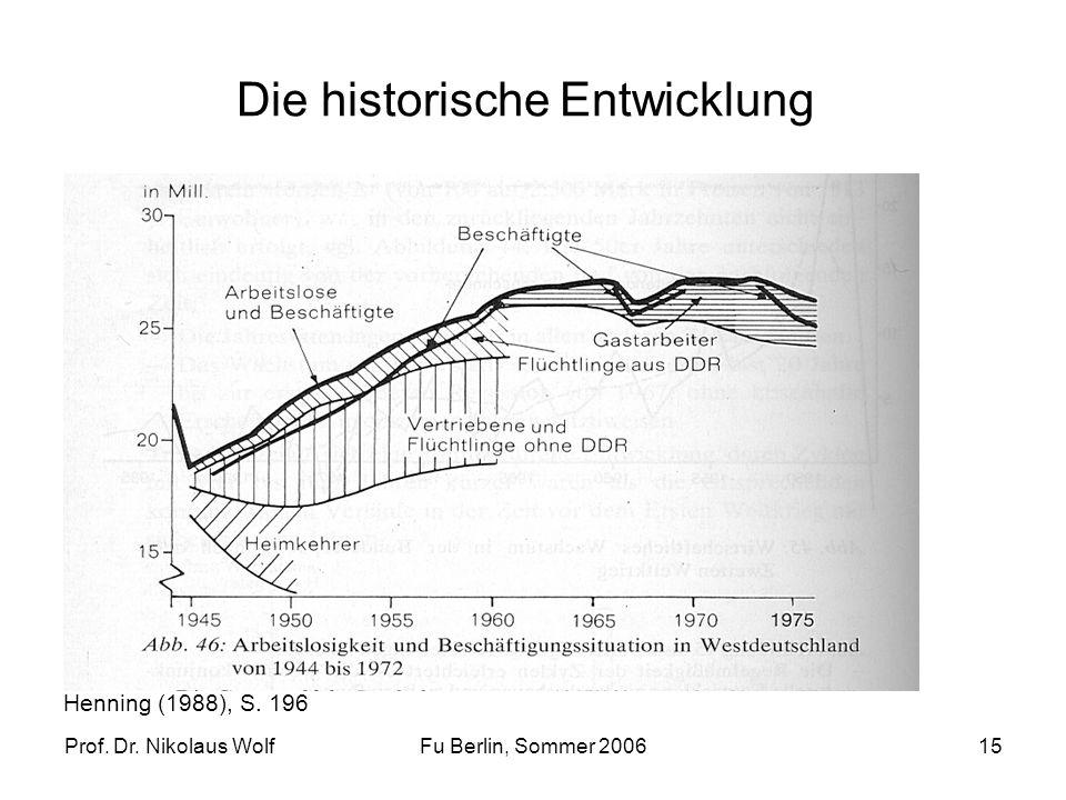 Die historische Entwicklung