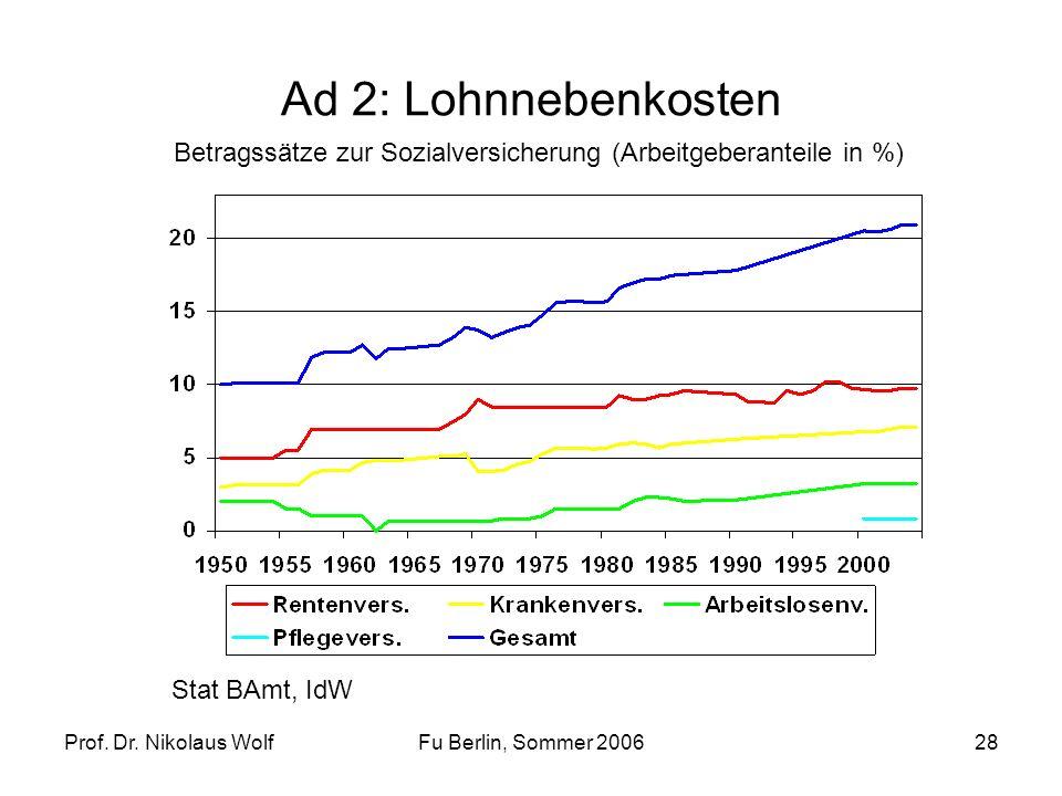 Ad 2: Lohnnebenkosten Betragssätze zur Sozialversicherung (Arbeitgeberanteile in %) Stat BAmt, IdW.