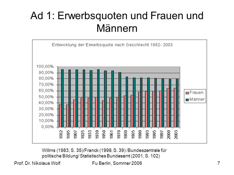 Ad 1: Erwerbsquoten und Frauen und Männern