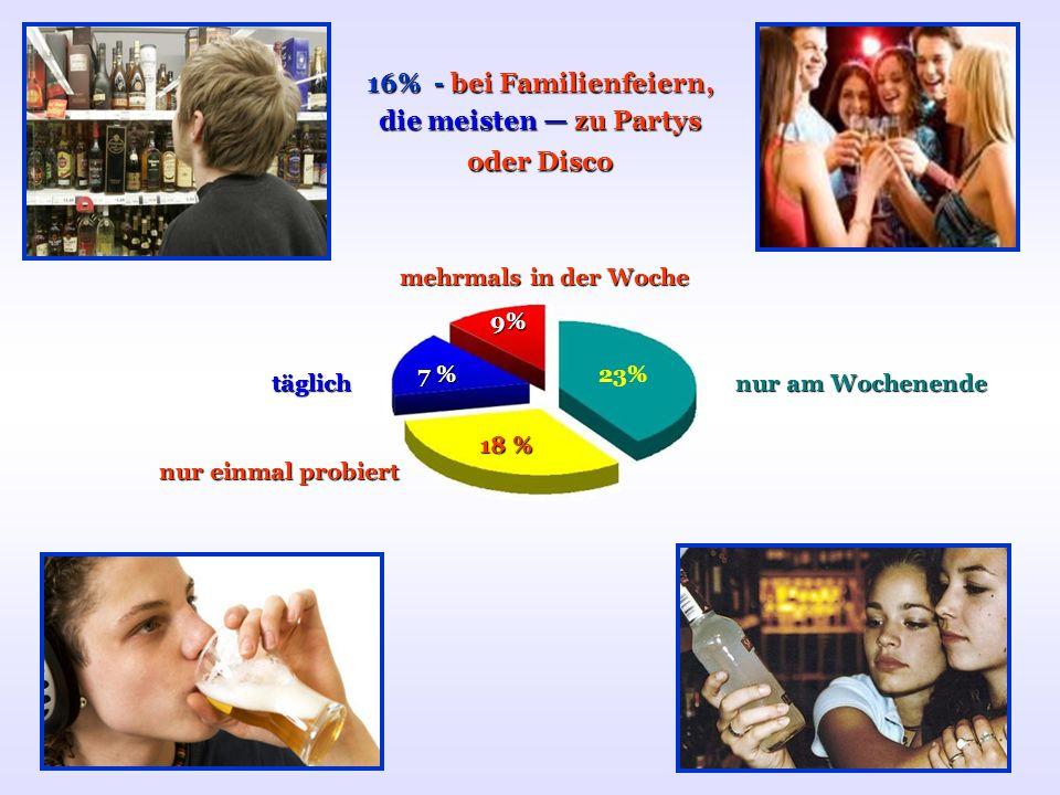 16% - bei Familienfeiern, die meisten — zu Partys oder Disco