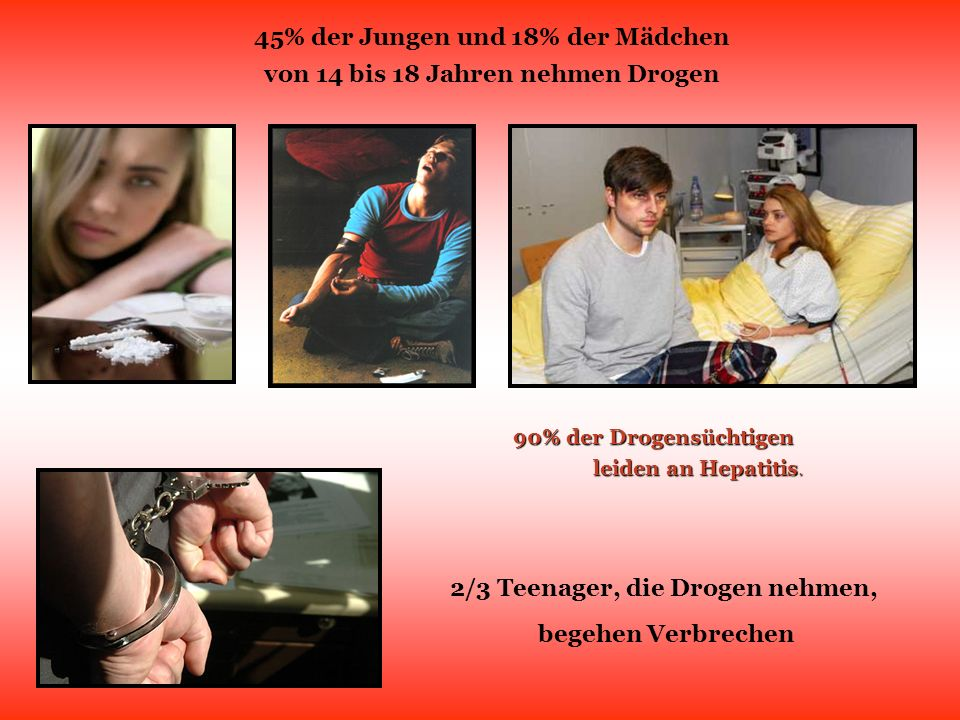 45% der Jungen und 18% der Mädchen von 14 bis 18 Jahren nehmen Drogen