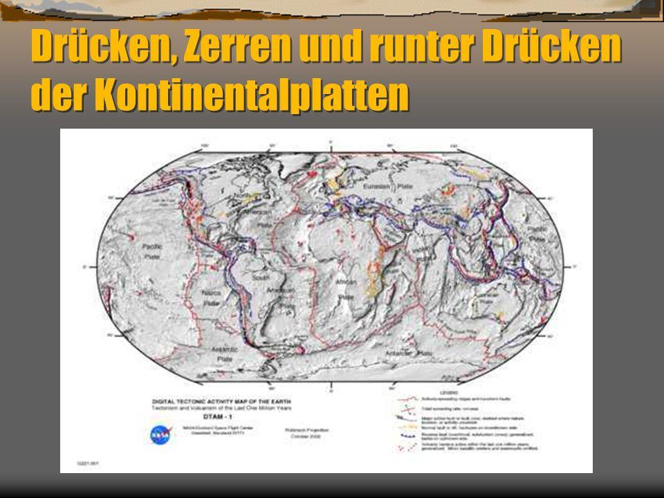 Drücken, Zerren und runter Drücken der Kontinentalplatten