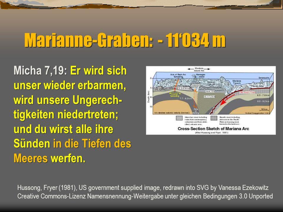 Marianne-Graben: - 11'034 m