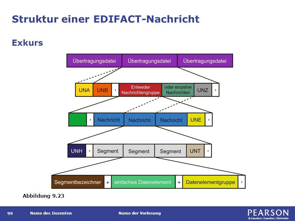 Darstellung einer Rechnung in EDIFACT