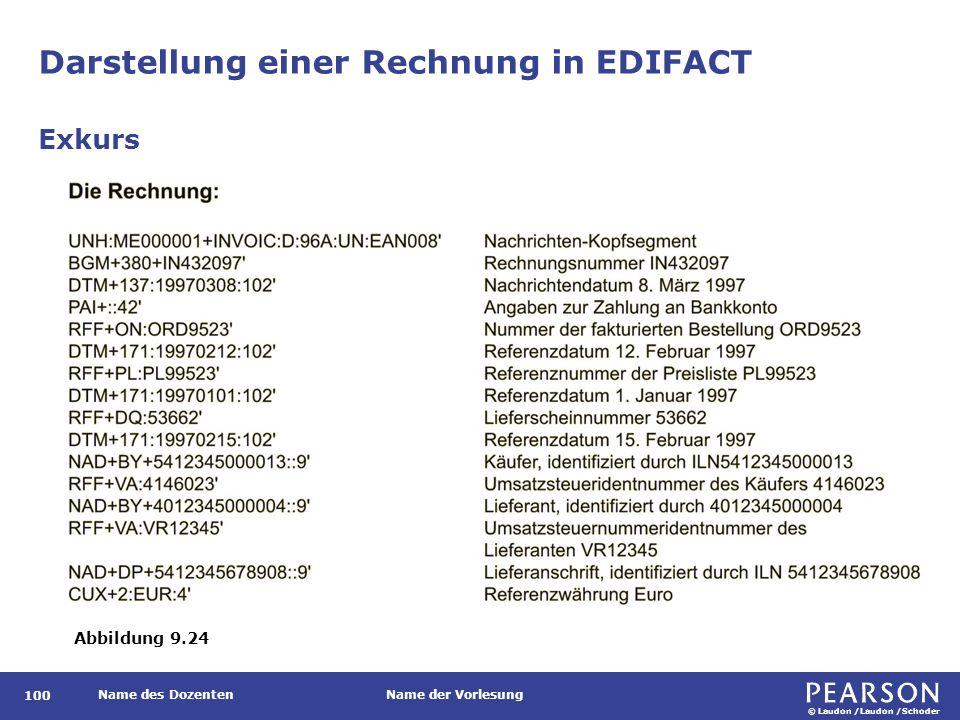 Anwendung von EDI auf Grundlage von EDI in der Konsumgüterbranche