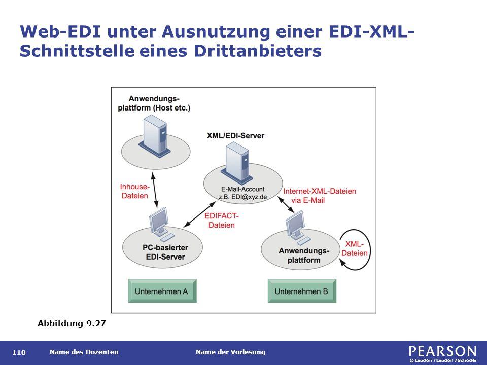 Beispiel für ein XML-Dokument, Aufteilung in Struktur, Inhalt und Layout