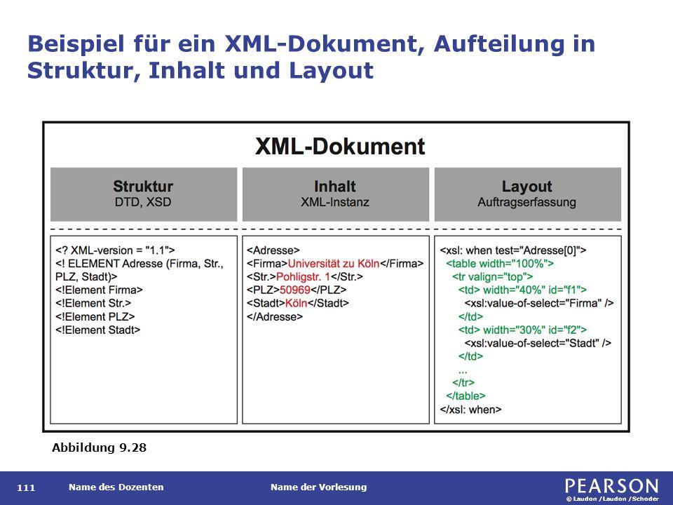 Aufbau und Inhalte eines XML-Dokuments