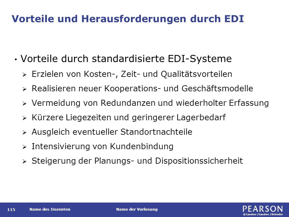 Vorteile und Herausforderungen durch EDI