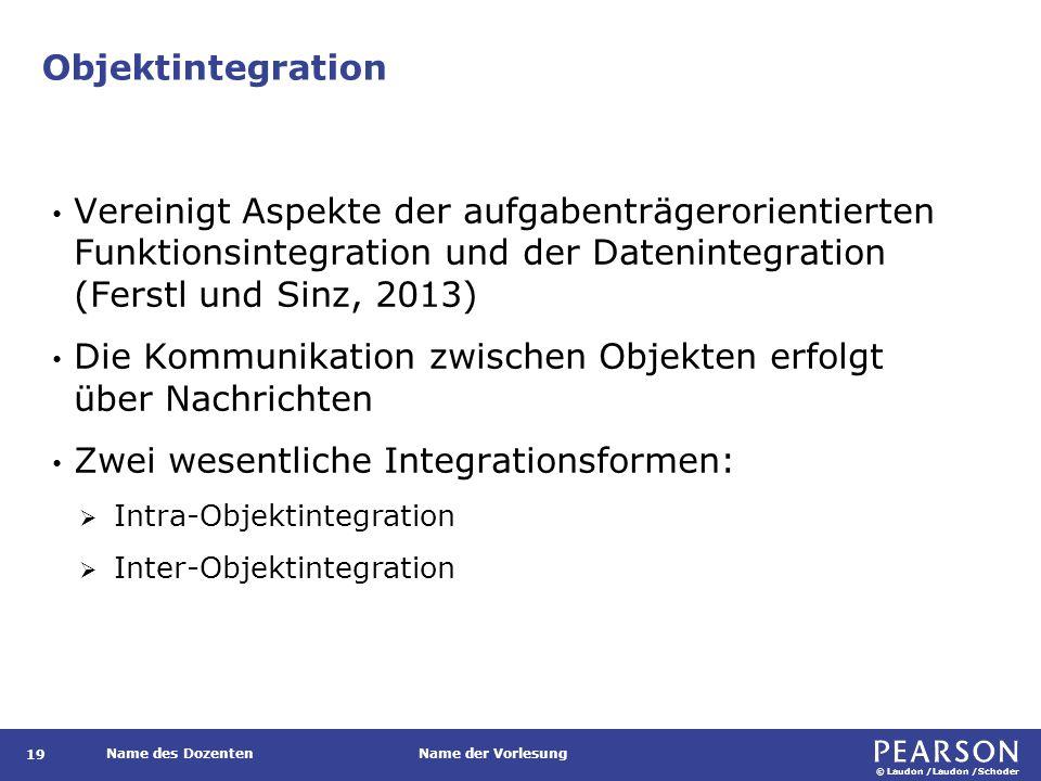 Prozessintegration Im Zentrum der Betrachtung steht der zu integrierende Geschäftsprozess.