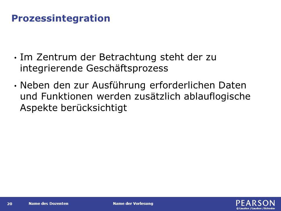 Methodenintegration Abstimmung und Verwendung derselben Methoden in unterschiedlichen Funktionen