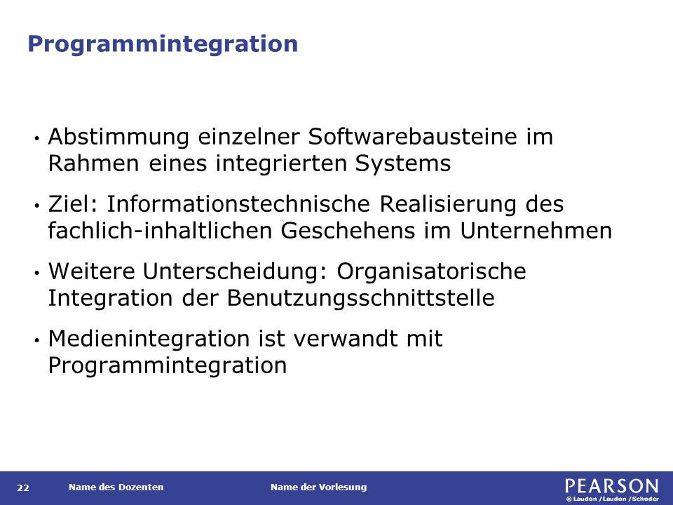 Integrationsrichtung