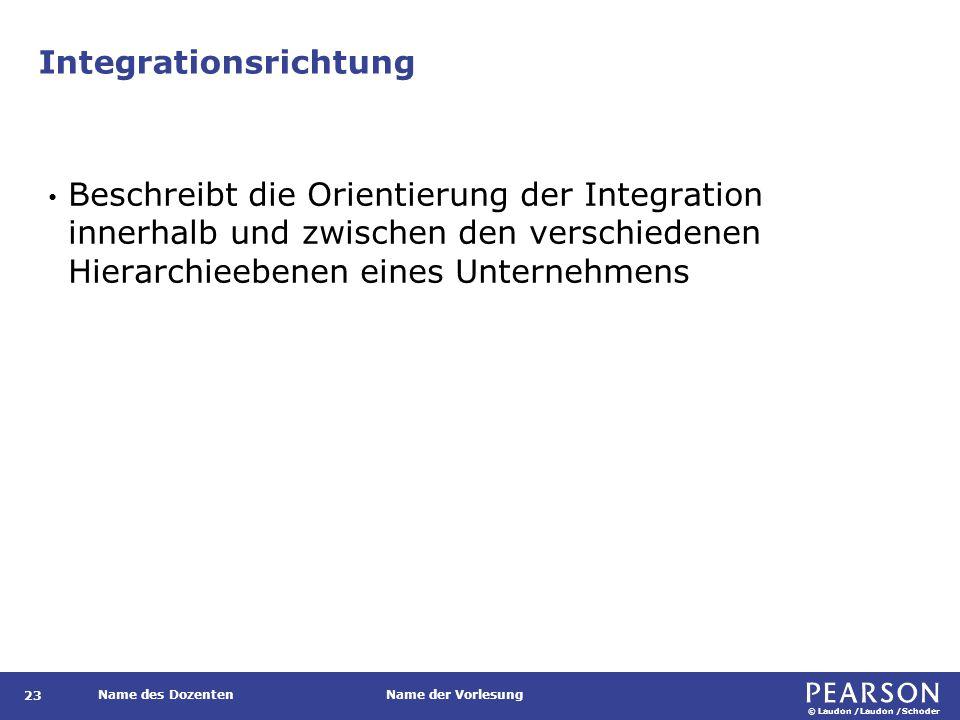 Horizontale und vertikale Integrationsorientierung