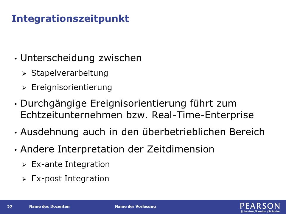 Gliederung Dimensionen der Integration