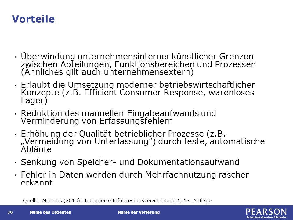 Basis für integrierte Vorhersage-, Planungs- und Optimierungsmodelle