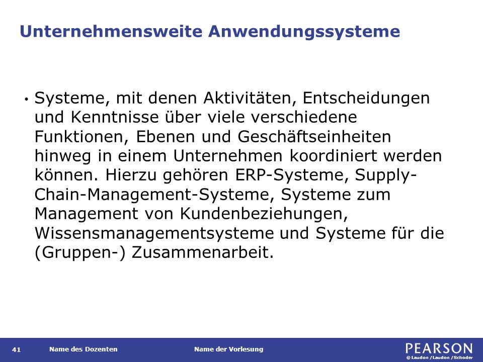 Kategorien von unternehmensweiten Anwendungssystemen