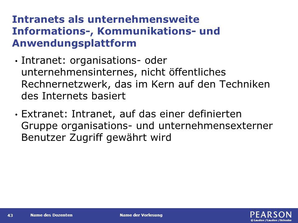 Intranets als unternehmensweite Informations-, Kommunikations- und Anwendungsplattform