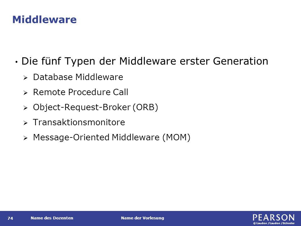 Komponenten von Middleware aktueller Generation