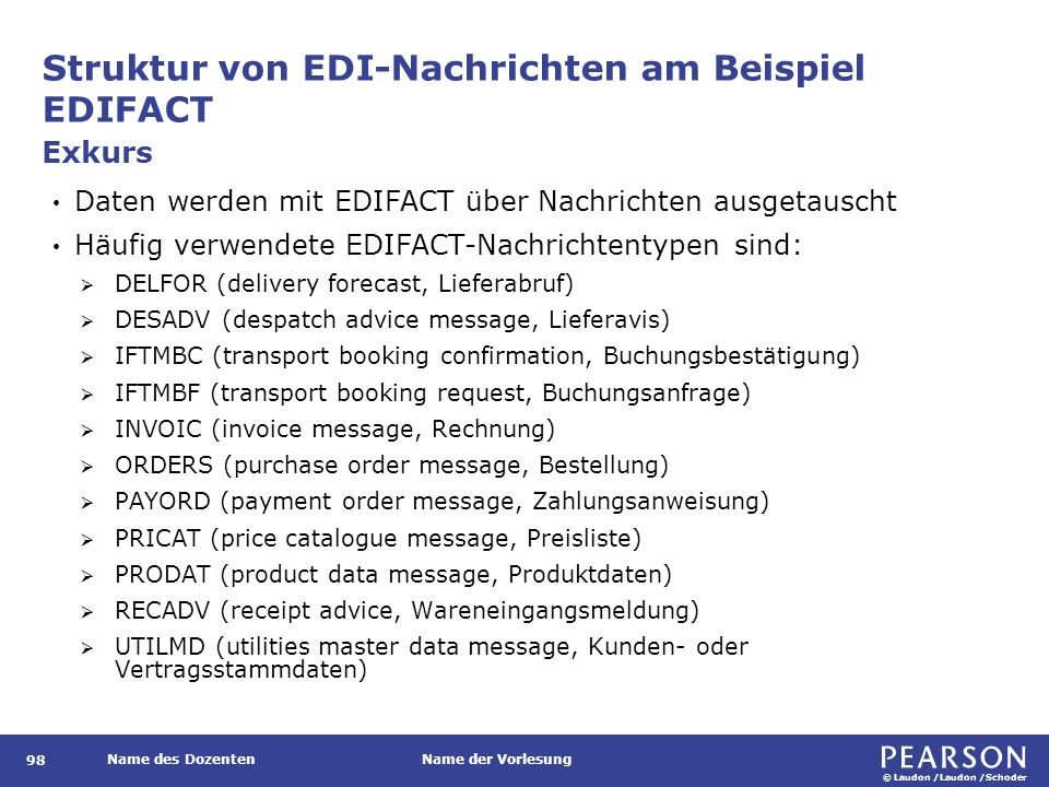 Struktur einer EDIFACT-Nachricht