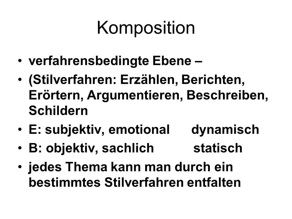 Komposition verfahrensbedingte Ebene –