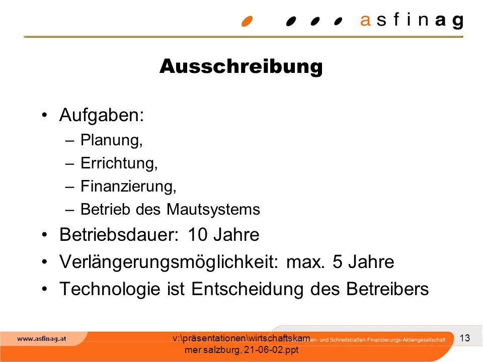 v:\präsentationen\wirtschaftskammer salzburg, 21-06-02.ppt