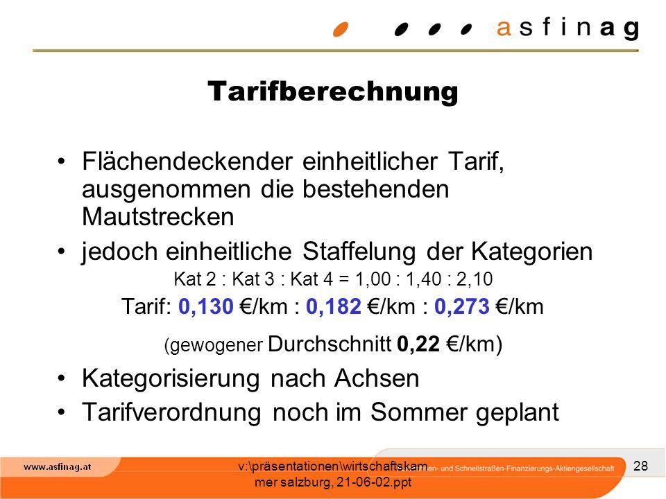 Tarifberechnung Flächendeckender einheitlicher Tarif, ausgenommen die bestehenden Mautstrecken. jedoch einheitliche Staffelung der Kategorien.
