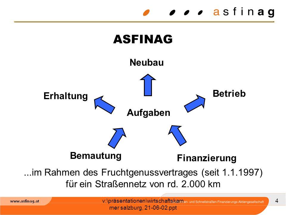 ASFINAG Neubau Betrieb Erhaltung Aufgaben Bemautung Finanzierung