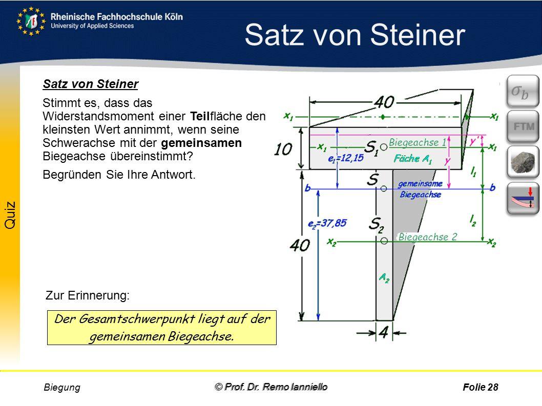 Satz von Steiner 𝜎 𝑏 Satz von Steiner
