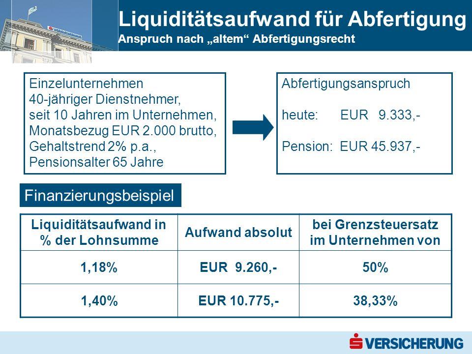 Liquiditätsaufwand für Abfertigung